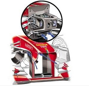 Обновления Феррари F138.Почти как у Залбер C32 и Ред Булл RB9.