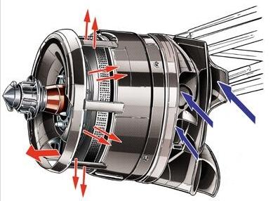 Новые тормозные диски и воздуховоды на Феррари Ф138 перед Гран-при Канады