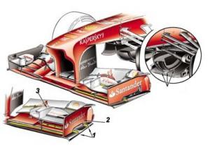 Обновления Феррари перед Гран-при Бахрейн