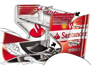 Обновления Феррари перед Гран-при Великобритании