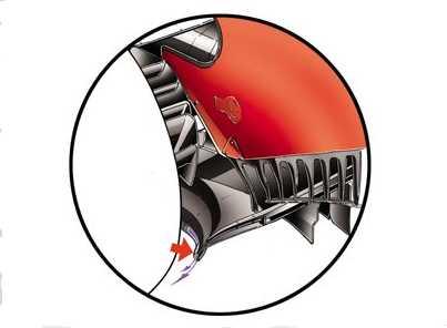 Ред Булл - угол направления потока воздуха от диффузора