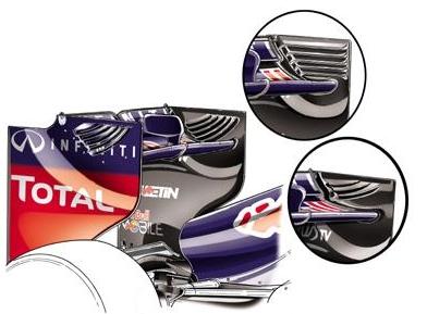 Ред Булл, заднее крыло, модификации перед Гран-при Бахрейн