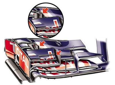 Ред Булл,пересмотренное переднее крыло на Гран-при Индии 2013
