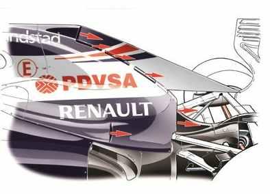Обновления Уильямс на Гран-при Венгрии 2013