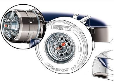 Обновления в болиде FW35 команды Уильямс - выдувные ступицы
