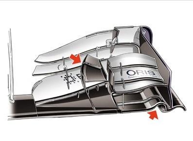 Уильямс, пересмотренное переднее крыло для Гран-при Кореи