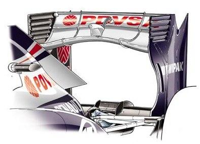 Обновления Уильямс на Гран-при Канады 2013
