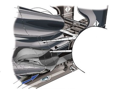Заубер аэродинамический пакет,Гран-при Японии