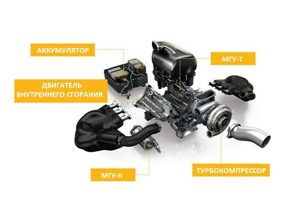 Детали двигателя Рено для Формулы 1 2014 года