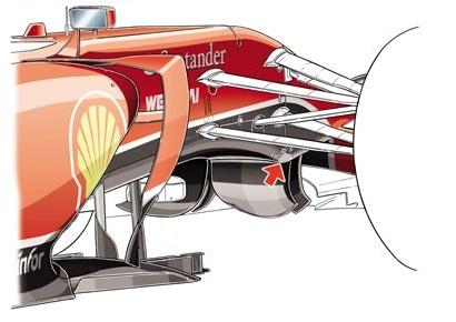 Феррари Ф14 Т, изменение в шасси