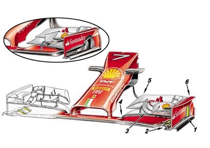 Феррари F14Т новое переднее крыло