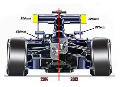 Общие изменения в конструкции болида в 2014 году