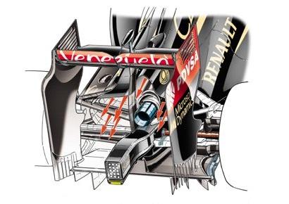 Лотус E22, смещение выхлопа, асимметричное заднее крыло