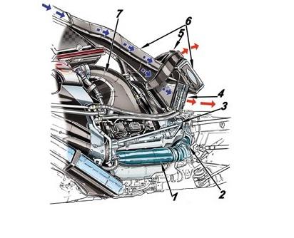 Мерседес W05 конструкция мотора