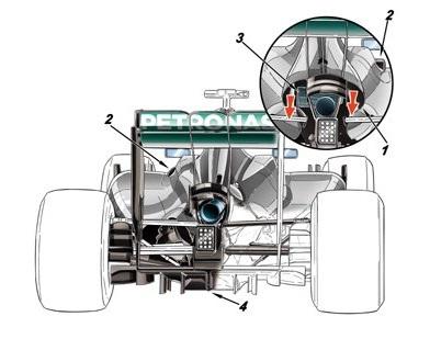 Мерседес W05, работа над охлаждением и диффузором