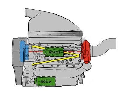 Мерседес, двигатель, вид сбоку