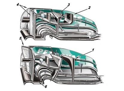 Мерседес, модификация переднего крыла,на Гран-при Австралии