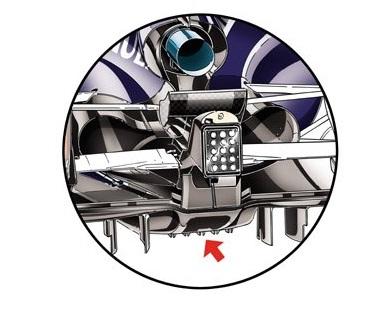 Ред Булл RB10, Генераторы горизонтальных вихрей