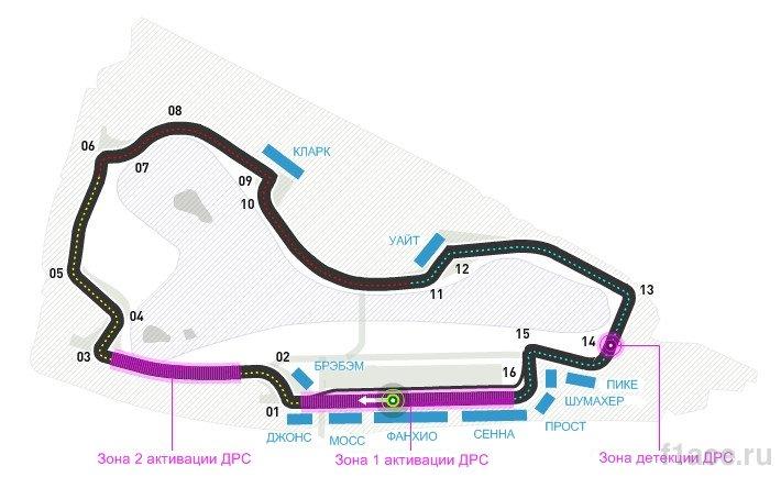 Схема трассы Альберт Парк, Гран-при Австралии