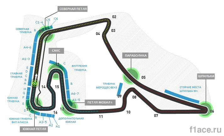 Схема трассы Хоккенхайм, гран-при Германии