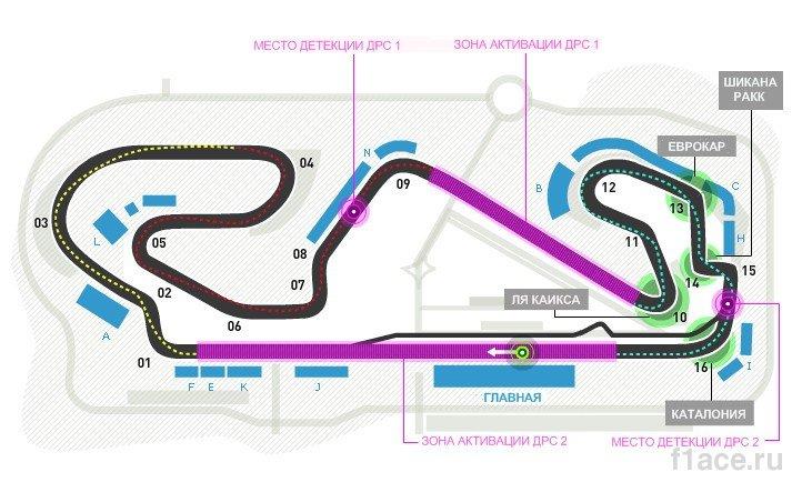 Схема трассы Каталония, Гран-при Испании