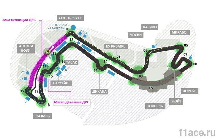 Схема трассы Монте-Карло, Гран-при Монако