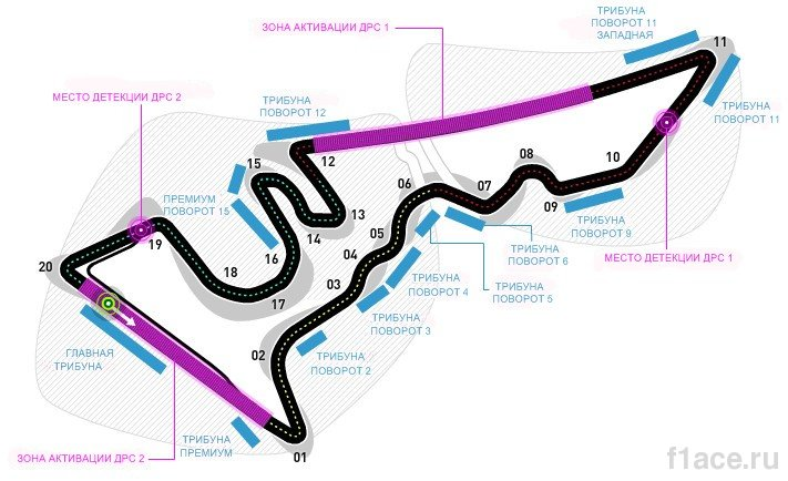 Схема трассы Остин,Гран-при Америки