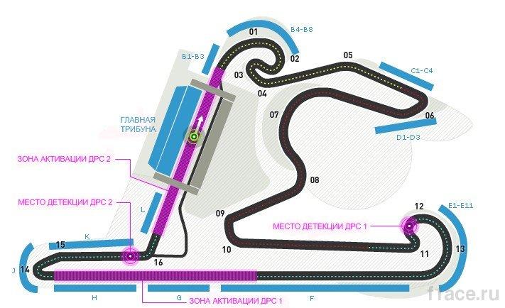 Схема трассы Шанхай, Гран-при Китай