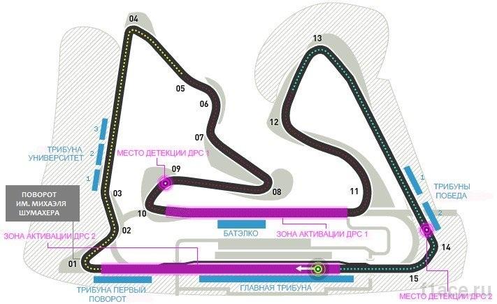 Схема трассы Сахир,Гран-при