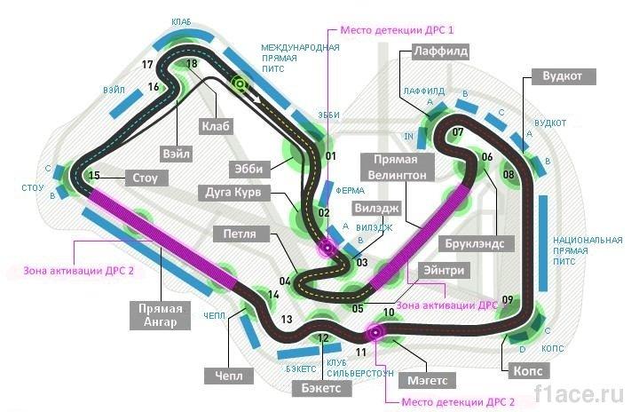 Схема трассы Сильверстоун, Гран-при Великобритании