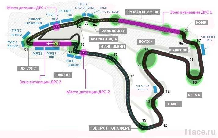 Схема трассы Спа-Франкошам,