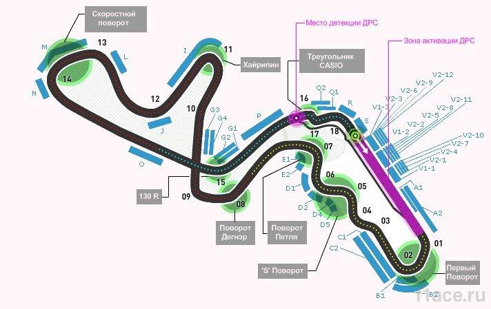 Схема трассы Сузука, Гран-при