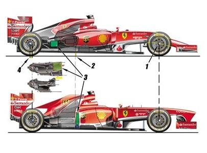 Феррари F14Т, расположение масляного бака