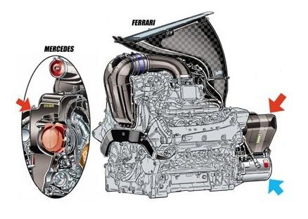 Феррари F14Т расположение масляного бака