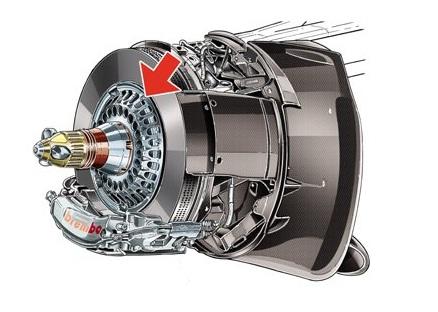 Ред Булл RB10 уменьшение веса тормозного колокола