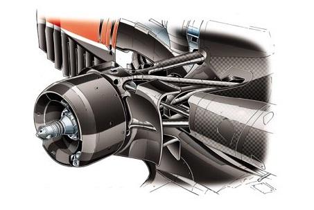 Феррари F14T, конфигурация задних тормозных корзин