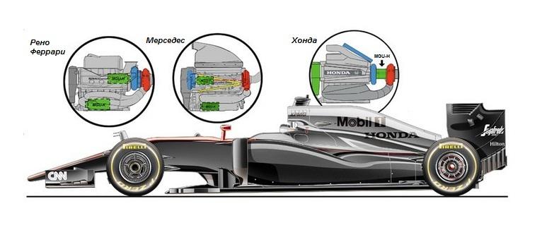 ММакларен MP4-30.Технический анализ двигателя.