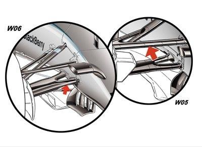 Обновления болида Мерседес W06 2015 года. Мерседес W06,передняя подвеска