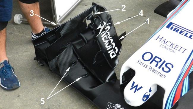 Уильямс FW37, Переднее анти-крыло
