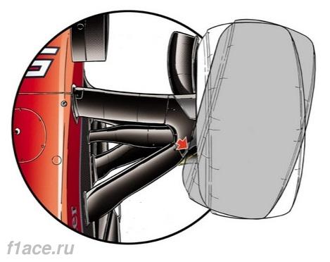 Феррари SF15T,Сокращение контура тяги, Монако 2015