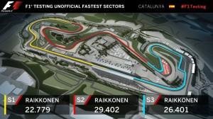 Тесты в Барселоне ч.2. Статистика по командам.Самый быстрый круг.