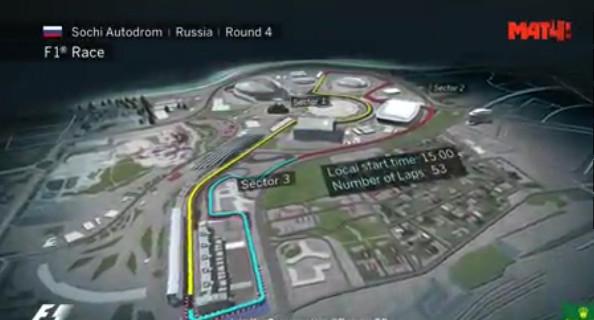 Запись гонки гран-при России 2017
