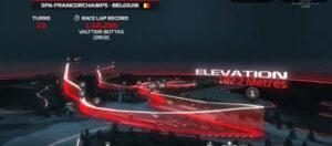 Запись гонки гран-при Бельгии 2020